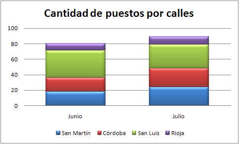2-Comparativa-puestos-jun-jul-2016